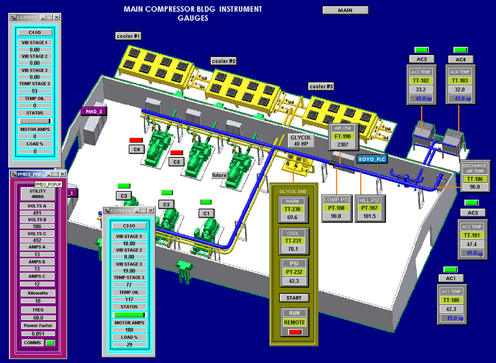 Ratnik Industries